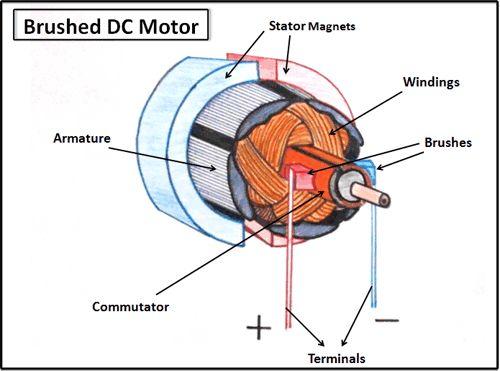 Engineering seminar pdf electrical