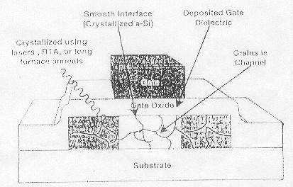 Power Aware Physical Model for 3D ICs.pdf 3d ic.pdf