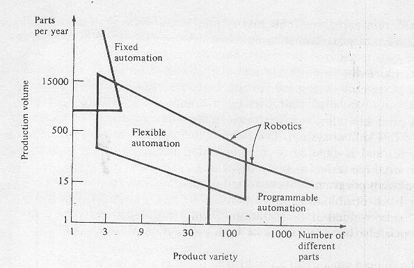 Download the Seminar Report for Welding Robots