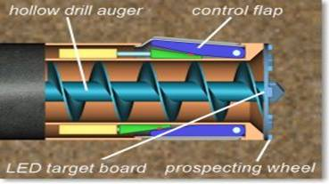 Trenchless Technology Full Seminar Report, abstract and Presentation
