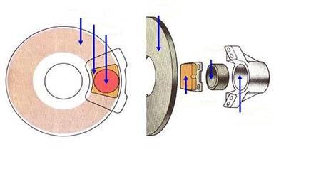 Ceramic Disc Brakes Full Seminar Report, abstract and