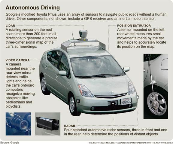 Google Driver Less Car Full Seminar Report, Latest Seminar Topic Google Driver Less Car, Full Seminar Report on Google Driver Less Car